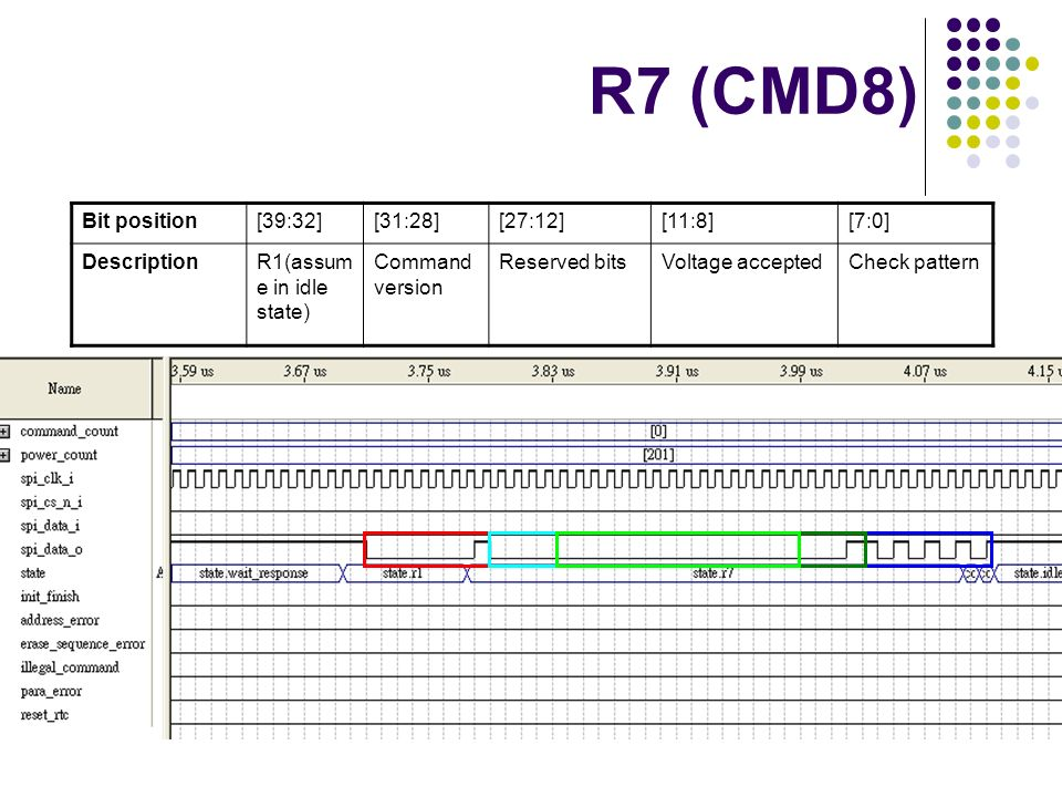 R7 (CMD8) Bit position [39:32] [31:28] [27:12] [11:8] [7:0]